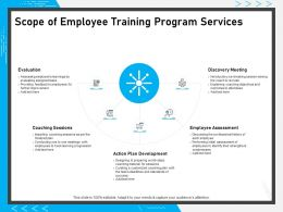 Scope Of Employee Training Program Services Coaching Material Ppt Powerpoint Presentation Summary