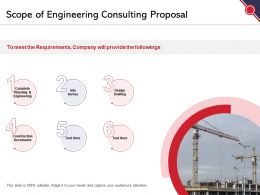 Scope Of Engineering Consulting Proposal Ppt Powerpoint Presentation Pictures Gallery