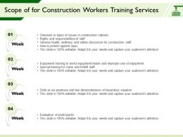 Scope Of For Construction Workers Training Services Health Wellness Ppt Example File