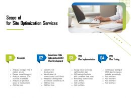 Scope Of For Site Optimization Services Ppt Clipart
