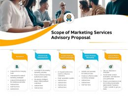 Scope Of Marketing Services Advisory Proposal Ppt File Display