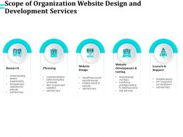 Scope Of Organization Website Design And Development Services Ppt Outline