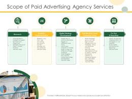 Scope Of Paid Advertising Agency Services Ppt Powerpoint Presentation Professional Introduction