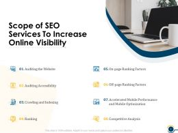 Scope Of SEO Services To Increase Online Visibility Ppt Powerpoint Presentation Templates
