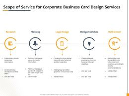 Scope Of Service For Corporate Business Card Design Services Ppt Icon Picture