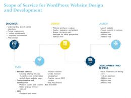 Scope Of Service For Wordpress Website Design And Development Ppt Powerpoint Example