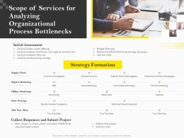 Scope Of Services For Analyzing Organizational Process Bottlenecks Ppt Inspiration