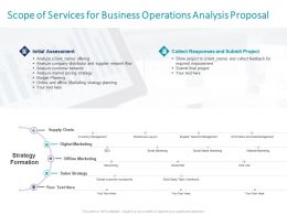 Scope Of Services For Business Operations Analysis Proposal Ppt Powerpoint Slideshow