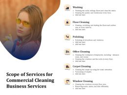 Scope Of Services For Commercial Cleaning Business Services Ppt File Display