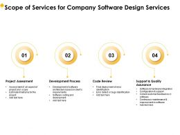 Scope Of Services For Company Software Design Services Ppt File Elements