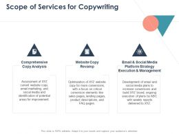 Scope Of Services For Copywriting Ppt Powerpoint Presentation Ideas