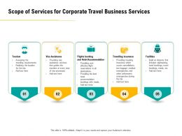 Scope Of Services For Corporate Travel Business Services Facilities Ppt Icon