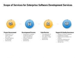 Scope Of Services For Enterprise Software Development Services Code Review Ppt Powerpoint Presentation Deck