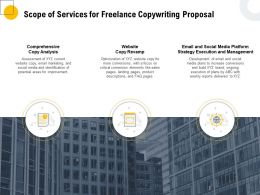 Scope Of Services For Freelance Copywriting Proposal Ppt Powerpoint Ideas