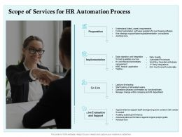 Scope Of Services For HR Automation Process Ppt Powerpoint Presentation Ideas Topics