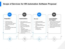 Scope Of Services For HR Automation Software Proposal Ppt Templates