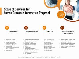 Scope Of Services For Human Resource Automation Proposal Ppt File Aids