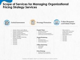 Scope Of Services For Managing Organizational Pricing Strategy Services Ppt Gallery