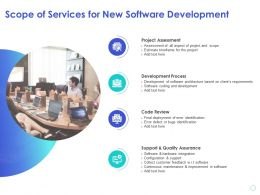 Scope Of Services For New Software Development Software Coding Ppt Powerpoint Presentation Tips