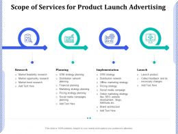 Scope Of Services For Product Launch Advertising Ppt Powerpoint Gallery Layouts