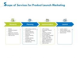 Scope Of Services For Product Launch Marketing Ppt File Slides