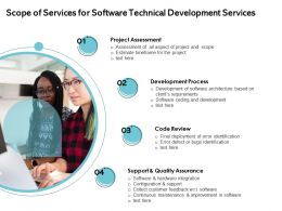 Scope Of Services For Software Technical Development Services Ppt Templates