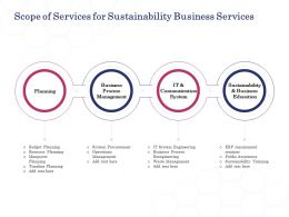 Scope Of Services For Sustainability Business Services Ppt Powerpoint Presentation Ideas
