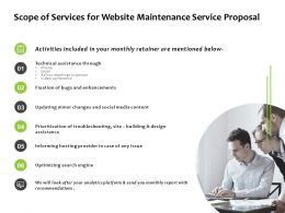 Scope Of Services For Website Maintenance Service Proposal Ppt Slides