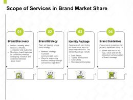 Scope Of Services In Brand Market Share Ppt Powerpoint Presentation Infographics