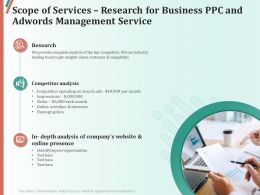 Scope Of Services Research For Business PPC And AdWords Management Services Ppt Model