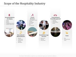 Scope Of The Hospitality Industry Country Ppt Powerpoint Presentation Pictures Mockup