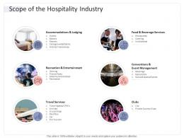 Scope Of The Hospitality Industry Hospitality Industry Business Plan Ppt Sample