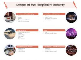 Scope Of The Hospitality Industry Hotel Management Industry Ppt Slides