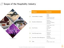 Scope Of The Hospitality Industry Ppt Presentation Styles Themes