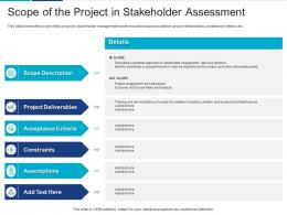 Scope Of The Project In Stakeholder Assessment Analyzing Performing Stakeholder Assessment