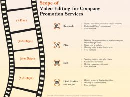 Scope Of Video Editing For Company Promotion Services Ppt File Topics
