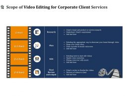 Scope Of Video Editing For Corporate Client Services Ppt Inspiration