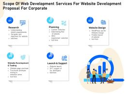 Scope Of Web Development Services For Website Development Proposal For Corporate Ppt File