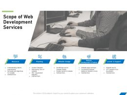 Scope Of Web Development Services Ppt Powerpoint Presentation File Elements
