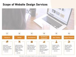 Scope Of Website Design Services Ppt Powerpoint Presentation Graphics Example