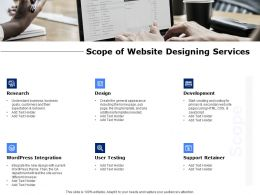 Scope Of Website Designing Service Ppt Powerpoint Presentation Icon Deck