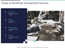 Scope Of WordPress Development Services Ppt Powerpoint Presentation Ideas Clipart