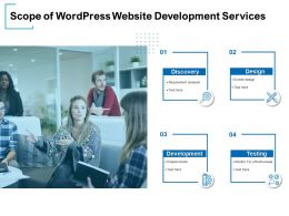 Scope Of WordPress Website Development Services Ppt Powerpoint Presentation Microsoft