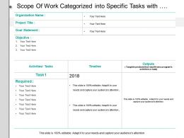 Scope Of Work Categorized Into Specific Tasks With Deadlines Include Objectives And Other Details