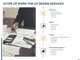 Scope Of Work For UX Design Services Ppt Powerpoint Presentation Portfolio Samples