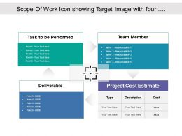 Scope Of Work Icon Showing Target Image With Four Categories Of Deliverable And Cost Estimate