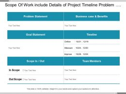 Scope Of Work Include Details Of Project Timeline Problem Statement Goal Statement And Team Member Detail