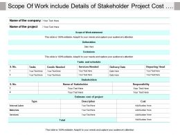 Scope Of Work Include Details Of Stakeholder Project Cost Estimation And Other Require Detail
