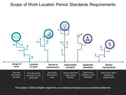 Scope Of Work Location Period Standards Requirements