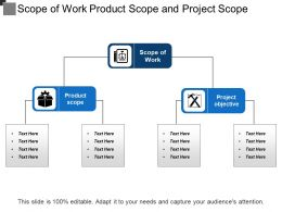 Scope Of Work Product Scope And Project Scope